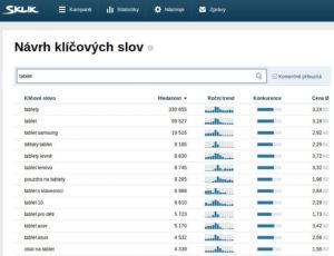 Nástroj pro analýzu vyhledávanosti klíčových slov v Skliku