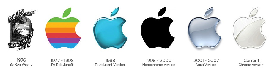 Vývoj loga firmy Apple