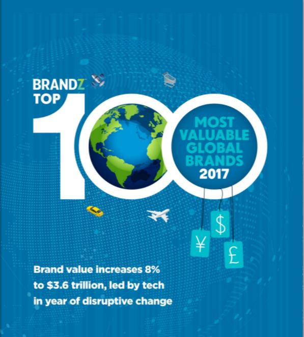 Nejhodnotnější značky na světě 2017 - Kantar Millward Brown Brandz Top 100
