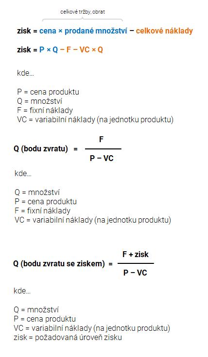 Postup výpočtu bodu zvratu (vzorec)