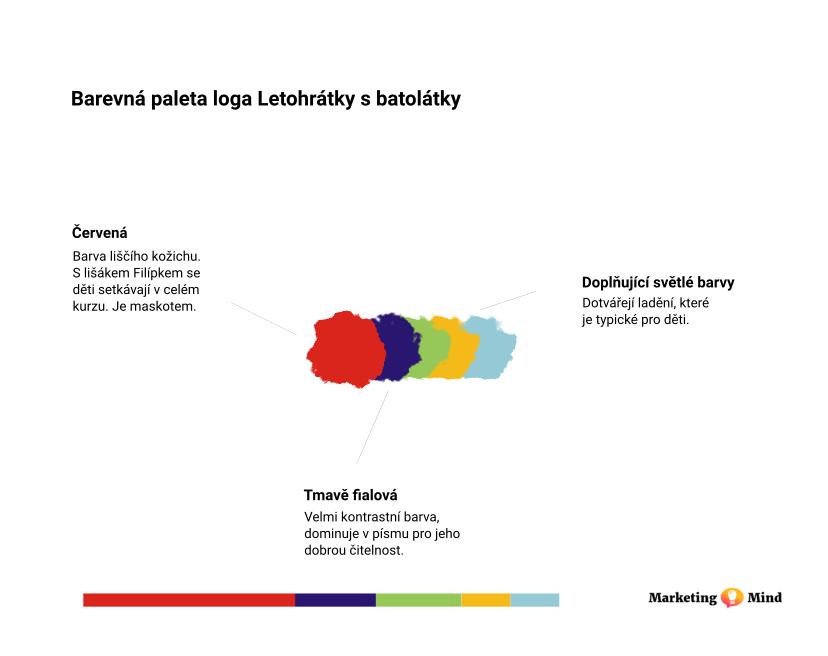 Takhle vypadá barevná paleta loga Letohrátky s batolátky