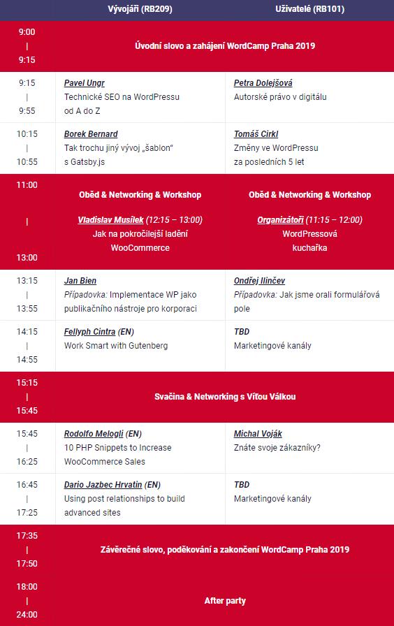 Program konference pro tvůrce webů WordCamp Praha 2019