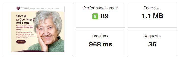 Výsledek testu rychlosti načítání pomocí nástroje Pingdom